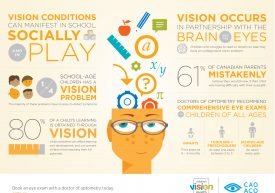 Back to school eye exam inforgraphic